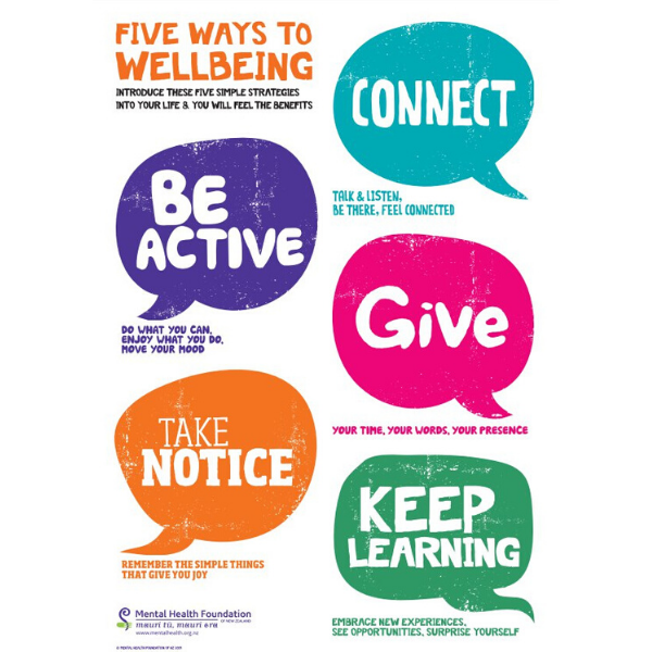 5 Ways to Wellbeing poster